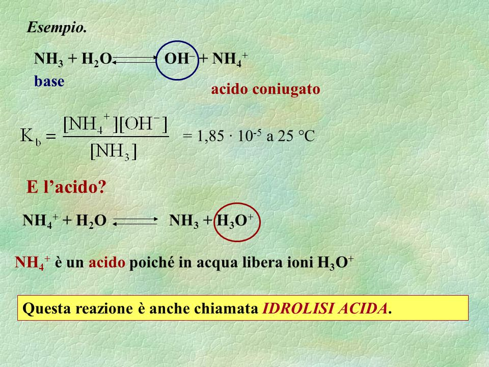 E l'acido Esempio. NH3 + H2O OH– + NH4+ base acido coniugato