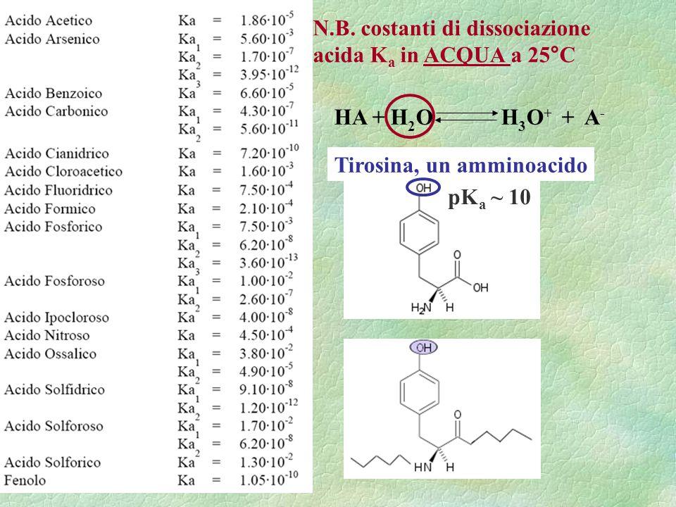 N.B. costanti di dissociazione acida Ka in ACQUA a 25°C
