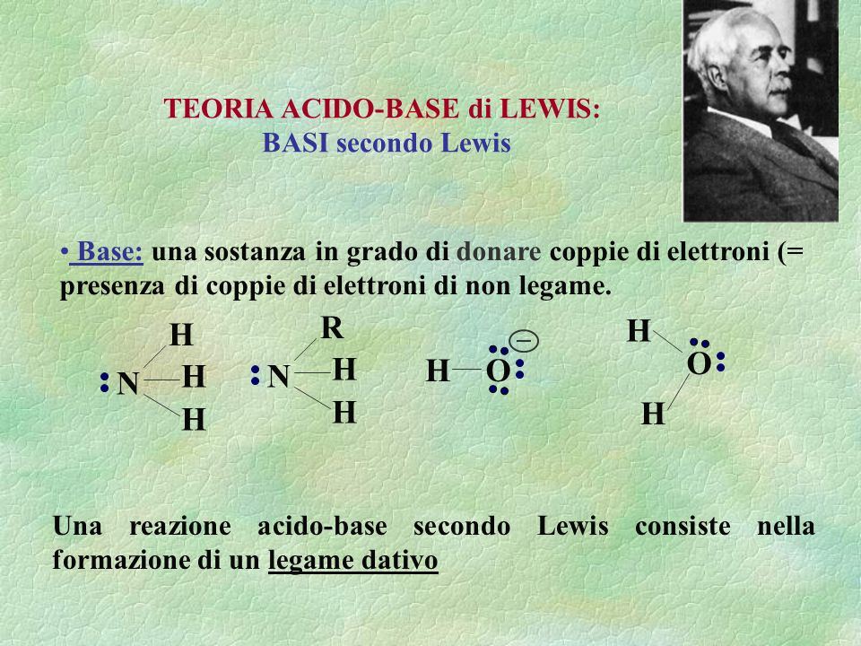 TEORIA ACIDO-BASE di LEWIS: