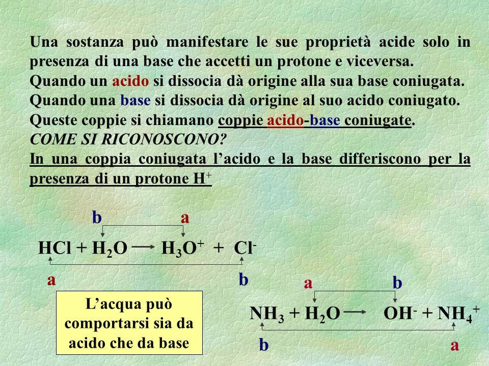 L'acqua può comportarsi sia da acido che da base