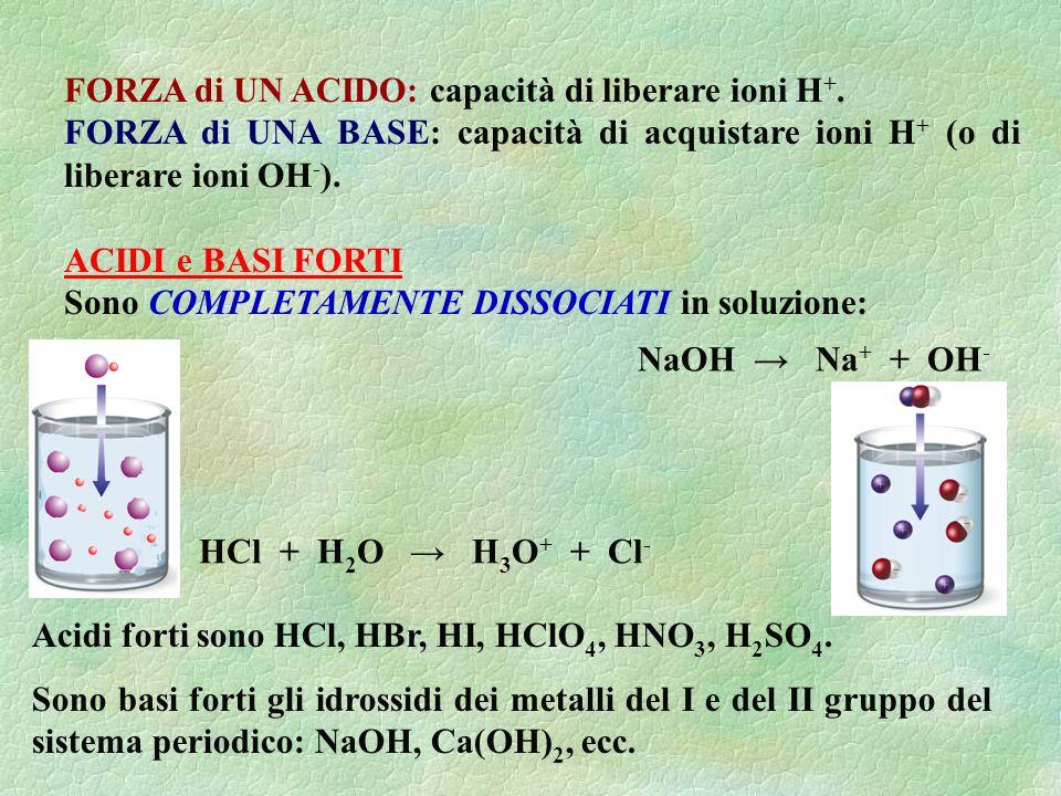 FORZA di UN ACIDO: capacità di liberare ioni H+.