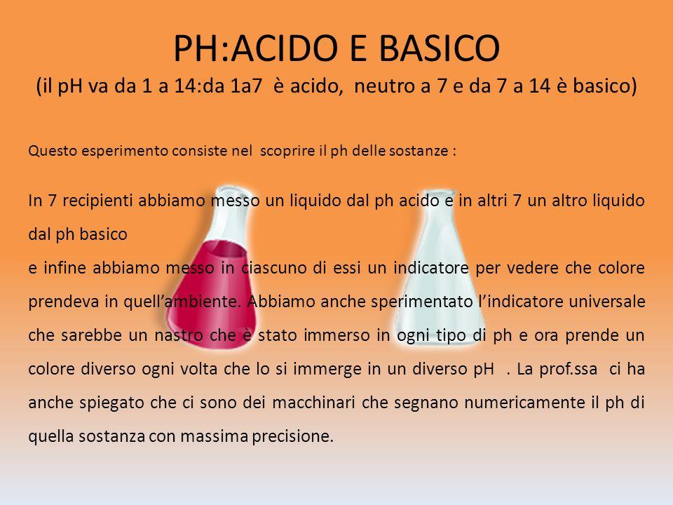 PH:ACIDO E BASICO (il pH va da 1 a 14:da 1a7 è acido, neutro a 7 e da 7 a 14 è basico)