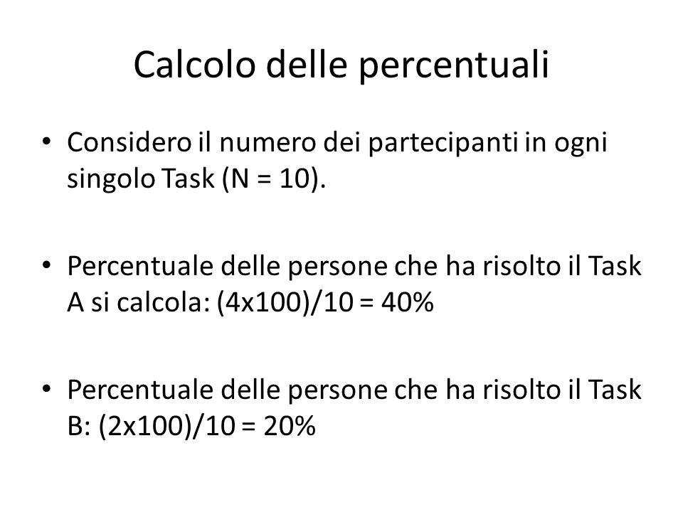 Calcolo delle percentuali