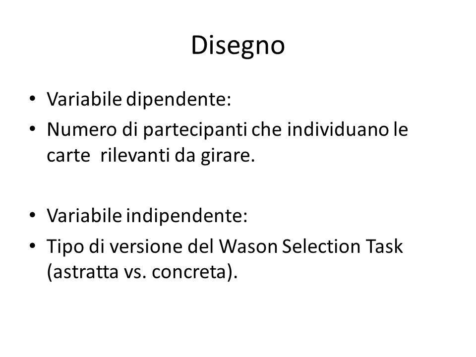 Disegno Variabile dipendente: