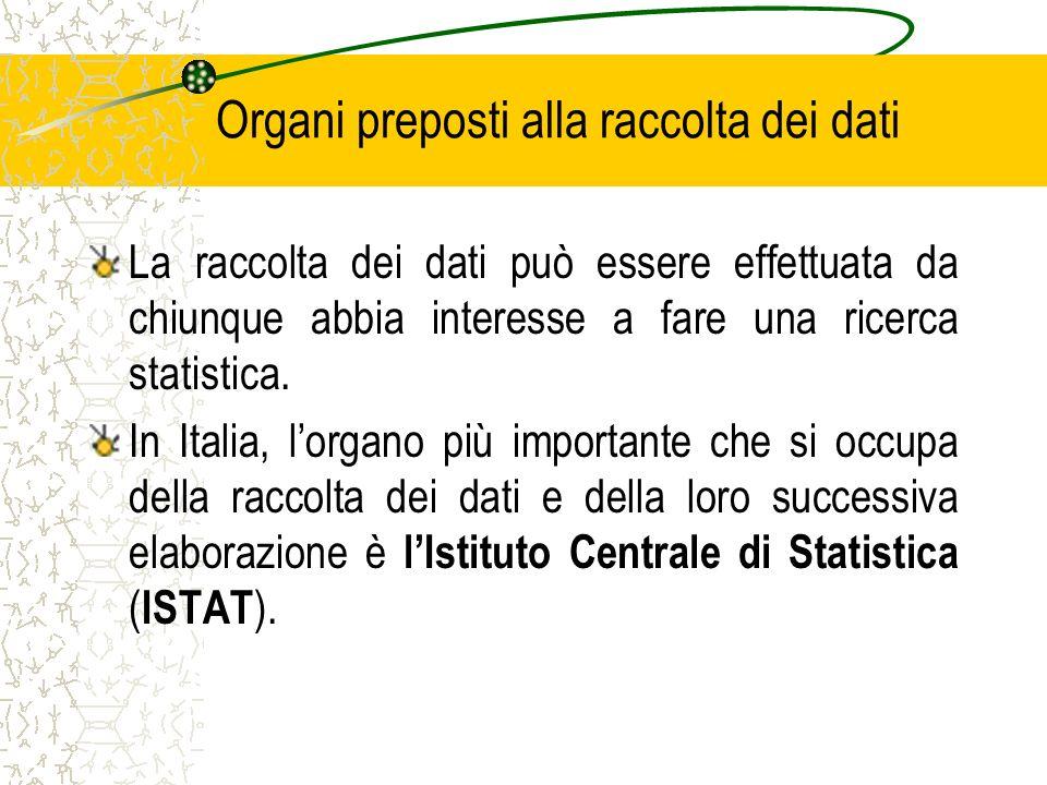 Organi preposti alla raccolta dei dati