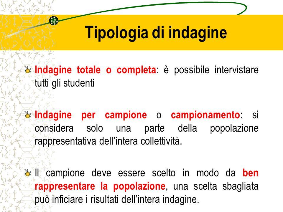 Tipologia di indagine Indagine totale o completa: è possibile intervistare tutti gli studenti.
