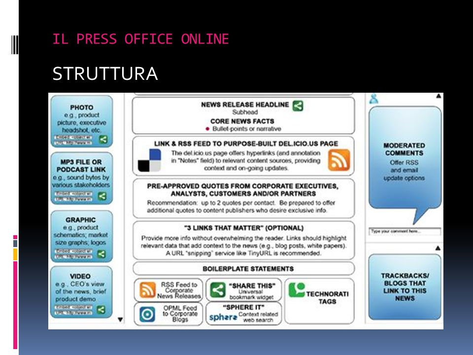 IL PRESS OFFICE ONLINE STRUTTURA