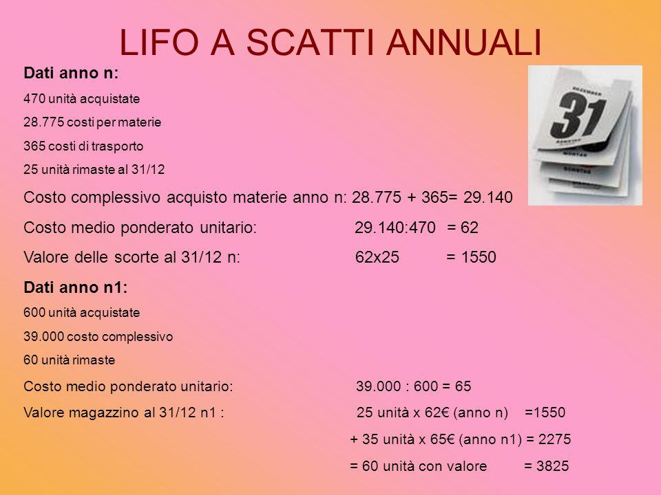LIFO A SCATTI ANNUALI Dati anno n: