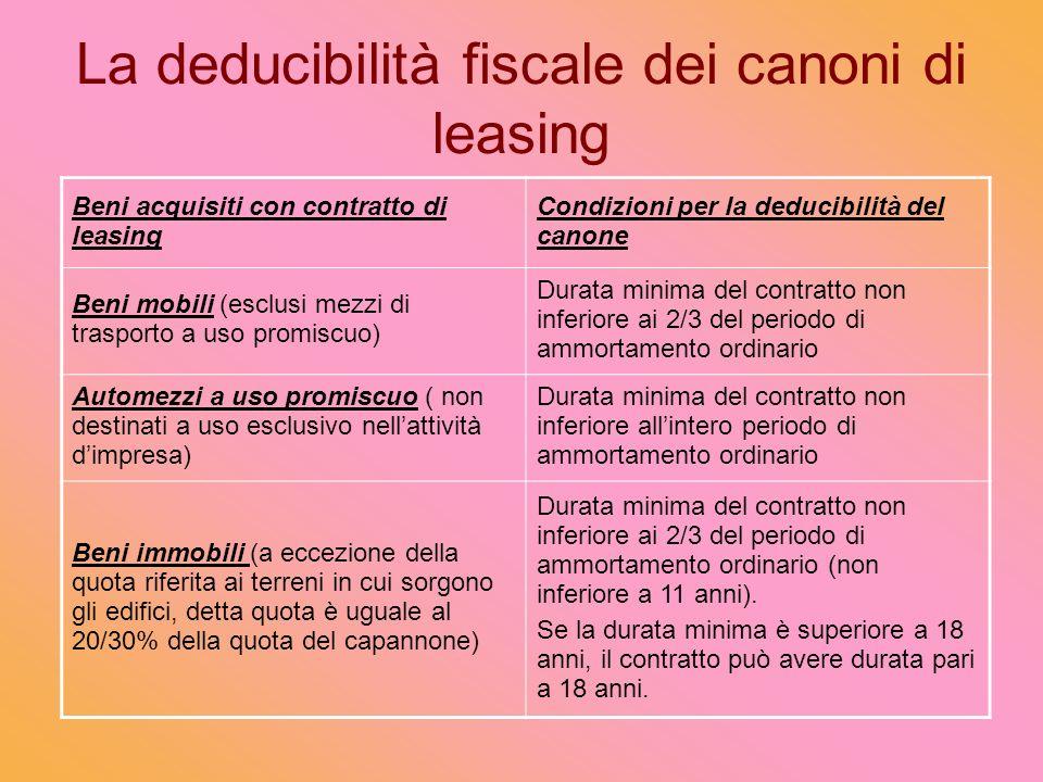 La deducibilità fiscale dei canoni di leasing