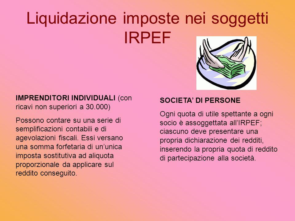 Liquidazione imposte nei soggetti IRPEF
