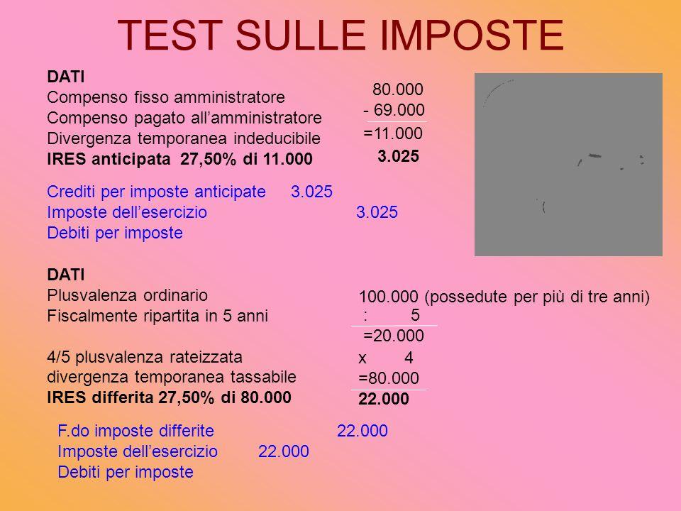 TEST SULLE IMPOSTE DATI Compenso fisso amministratore