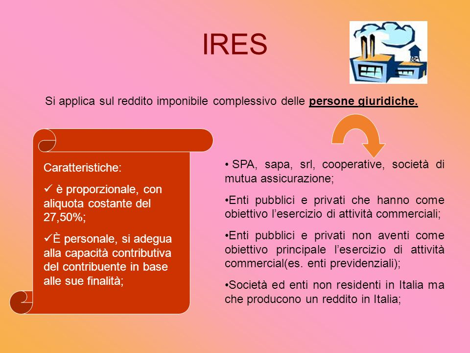 IRES Si applica sul reddito imponibile complessivo delle persone giuridiche. SPA, sapa, srl, cooperative, società di mutua assicurazione;