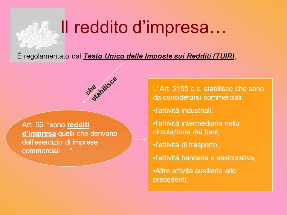 Il reddito d'impresa… È regolamentato dal Testo Unico delle Imposte sui Redditi (TUIR); che stabilisce.