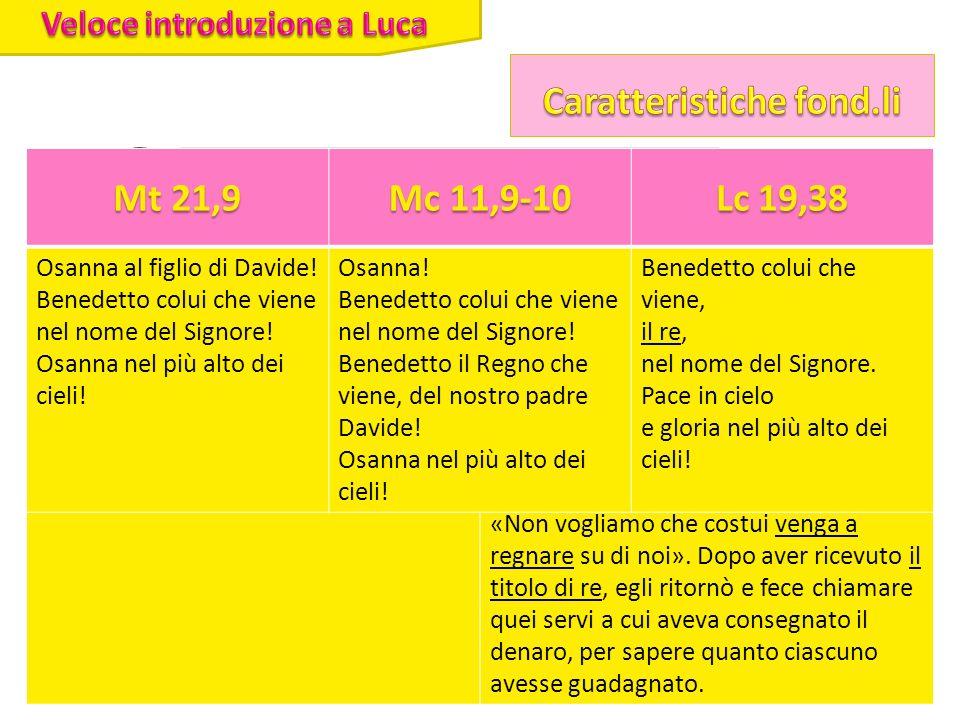 Veloce introduzione a Luca Caratteristiche fond.li