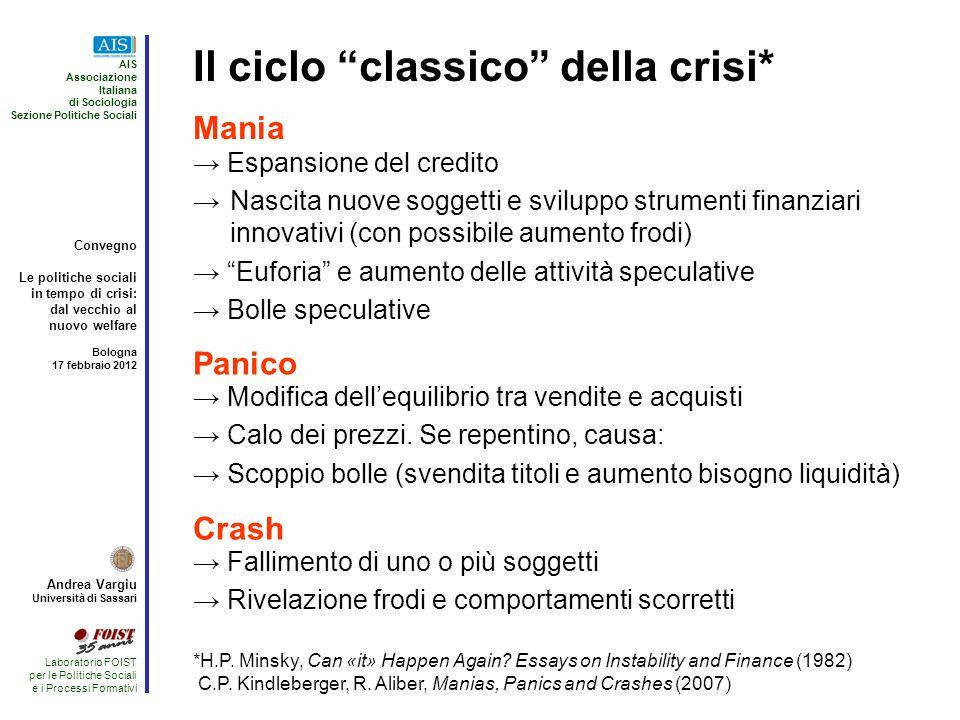 Il ciclo classico della crisi*