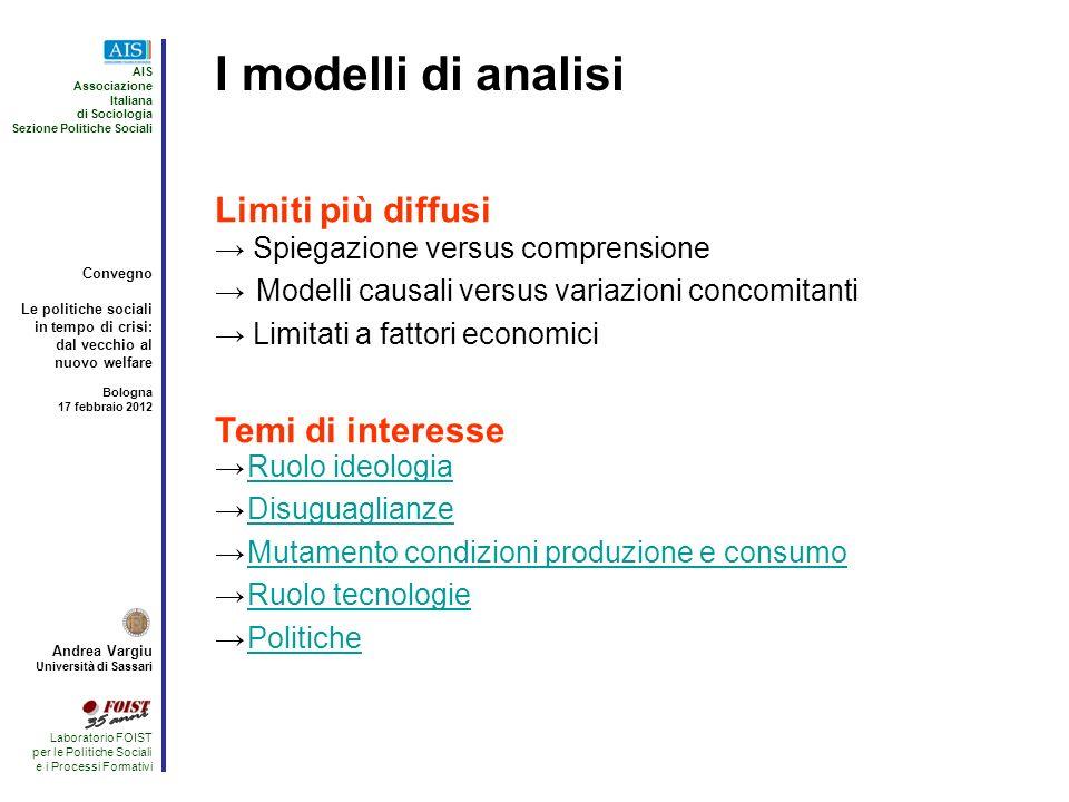 I modelli di analisi Limiti più diffusi Temi di interesse