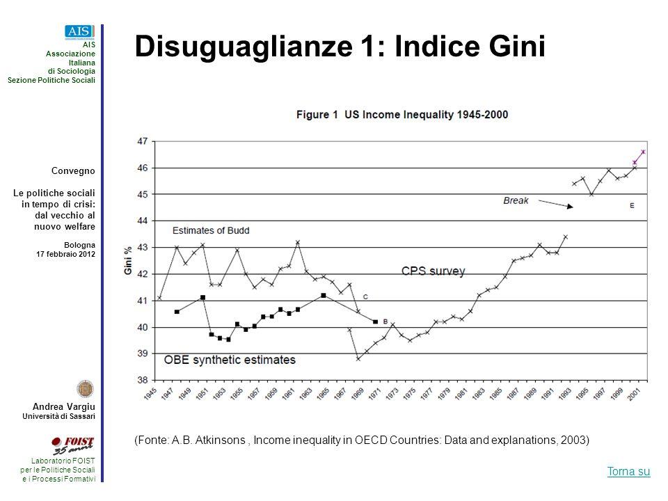 Disuguaglianze 1: Indice Gini
