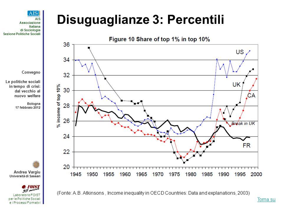 Disuguaglianze 3: Percentili