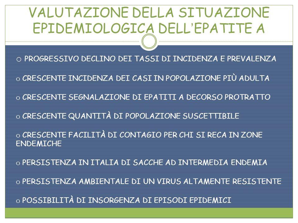 VALUTAZIONE DELLA SITUAZIONE EPIDEMIOLOGICA DELL'EPATITE A
