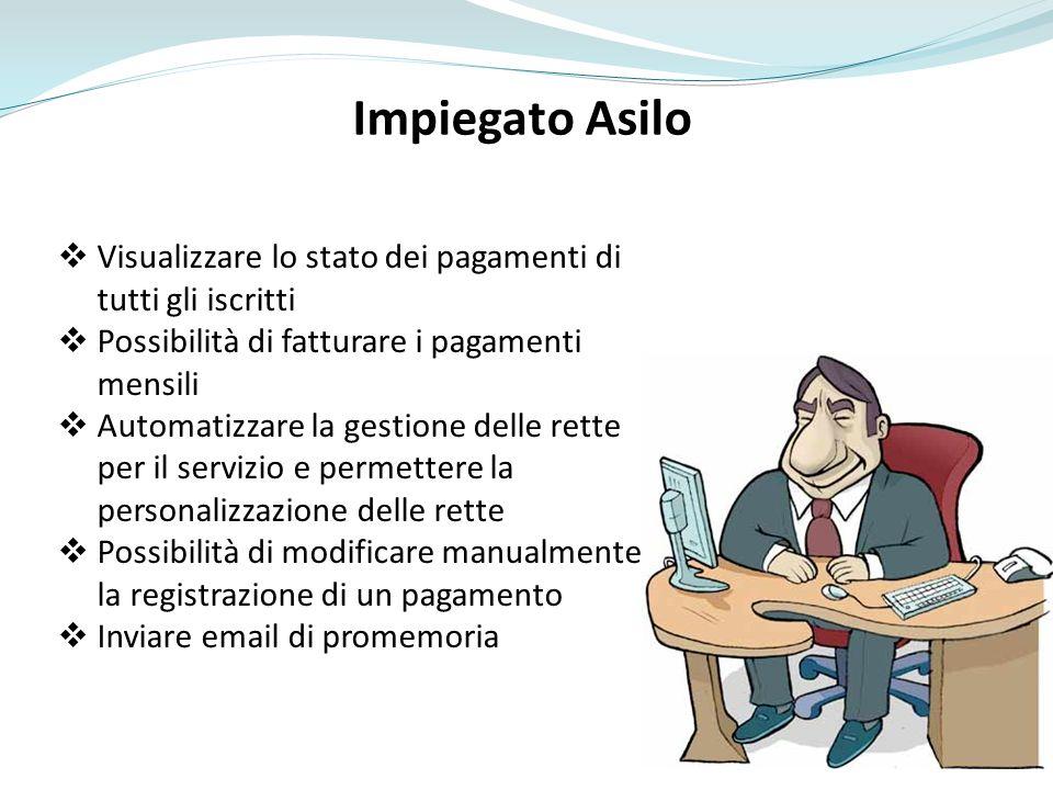 Impiegato Asilo Visualizzare lo stato dei pagamenti di tutti gli iscritti. Possibilità di fatturare i pagamenti mensili.