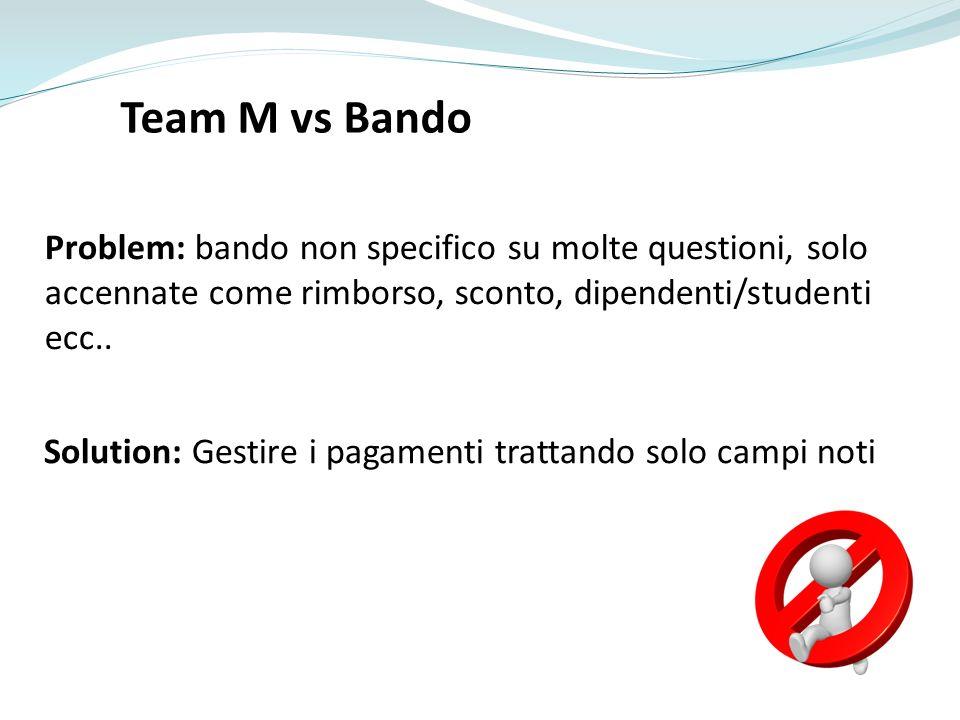 Team M vs Bando Problem: bando non specifico su molte questioni, solo accennate come rimborso, sconto, dipendenti/studenti ecc..