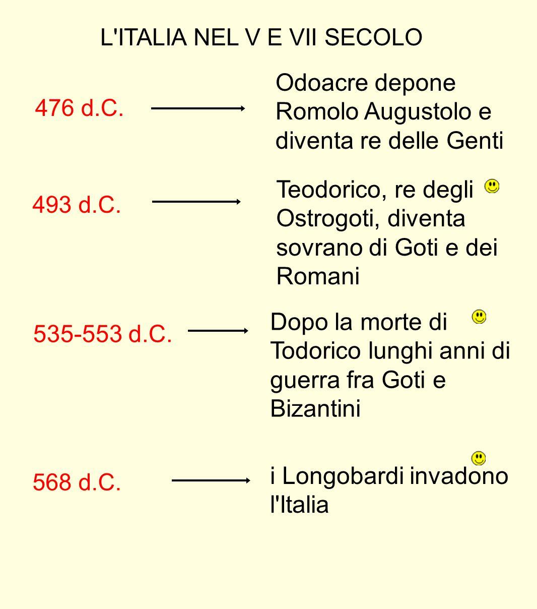Odoacre depone Romolo Augustolo e diventa re delle Genti