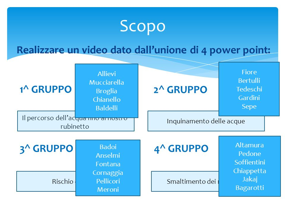 Realizzare un video dato dall'unione di 4 power point: