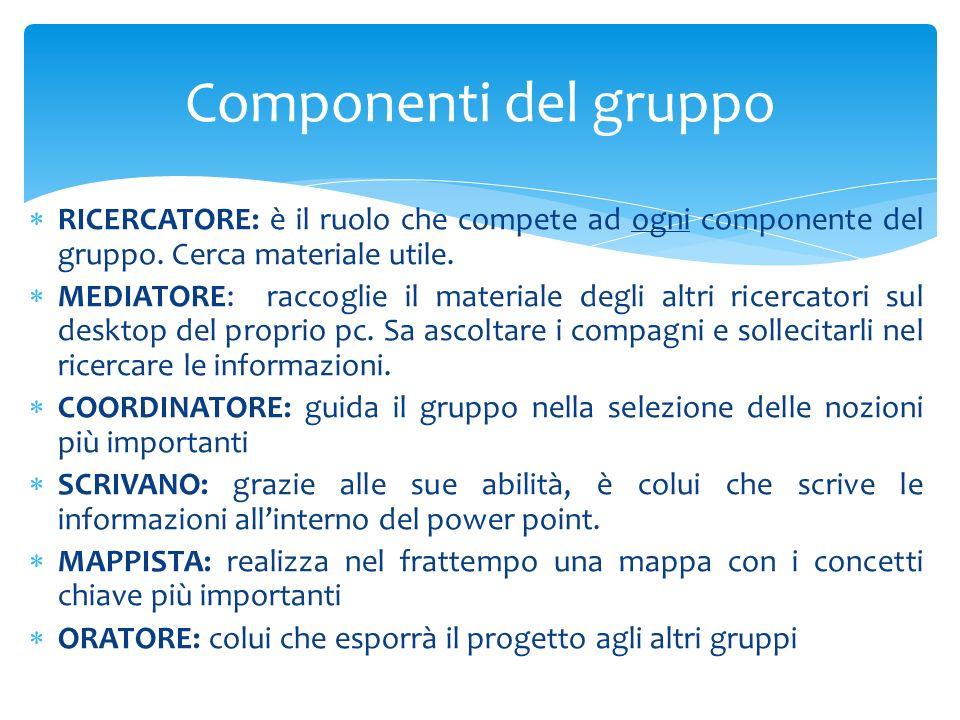 Componenti del gruppo RICERCATORE: è il ruolo che compete ad ogni componente del gruppo. Cerca materiale utile.