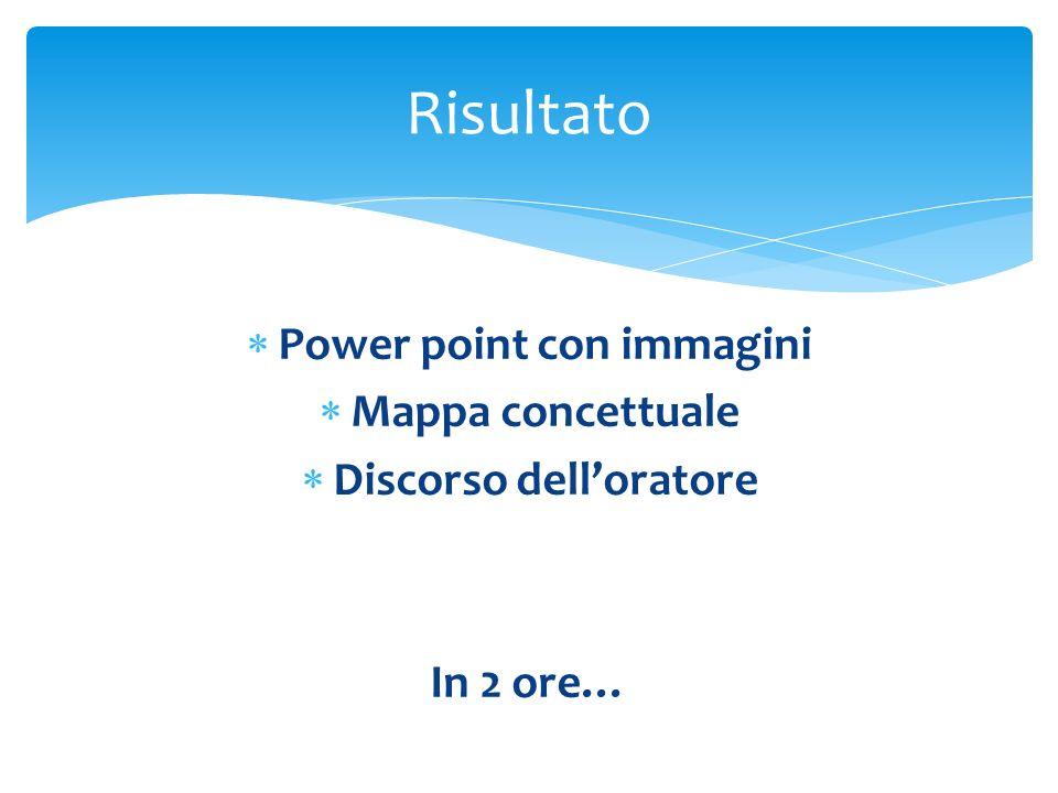 Power point con immagini Discorso dell'oratore
