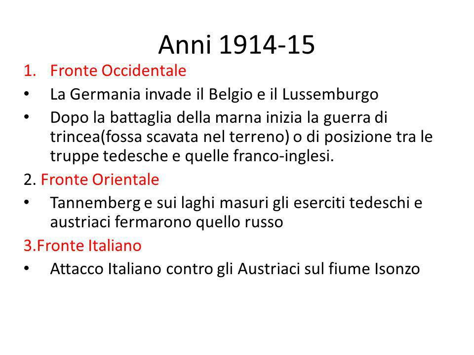 Anni 1914-15 Fronte Occidentale