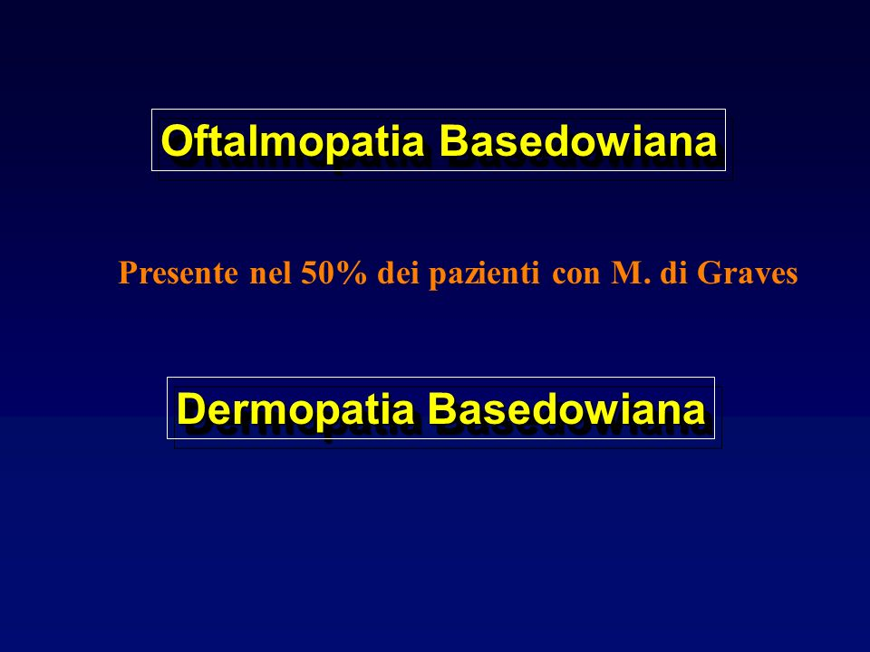 Oftalmopatia Basedowiana