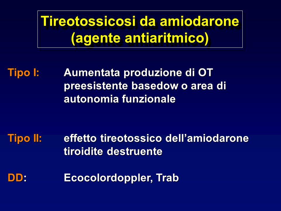 Tireotossicosi da amiodarone (agente antiaritmico)