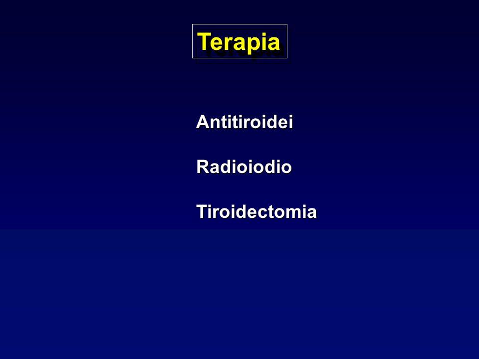 Terapia Antitiroidei Radioiodio Tiroidectomia