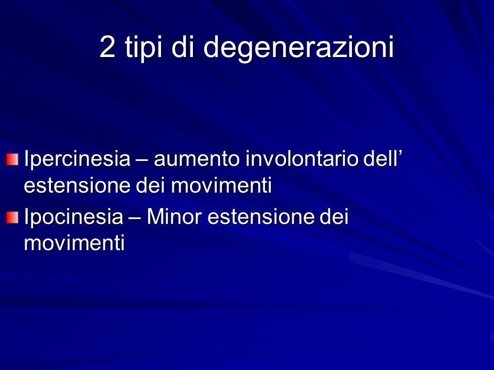 2 tipi di degenerazioni Ipercinesia – aumento involontario dell' estensione dei movimenti.