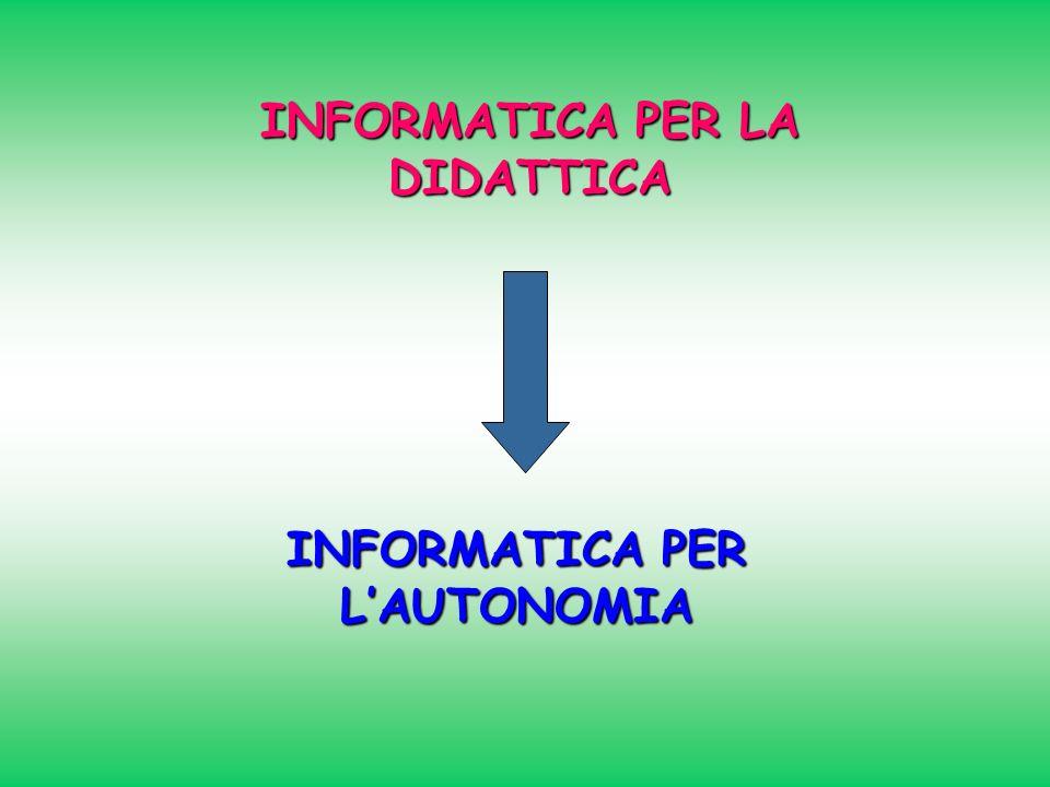 INFORMATICA PER LA DIDATTICA INFORMATICA PER L'AUTONOMIA