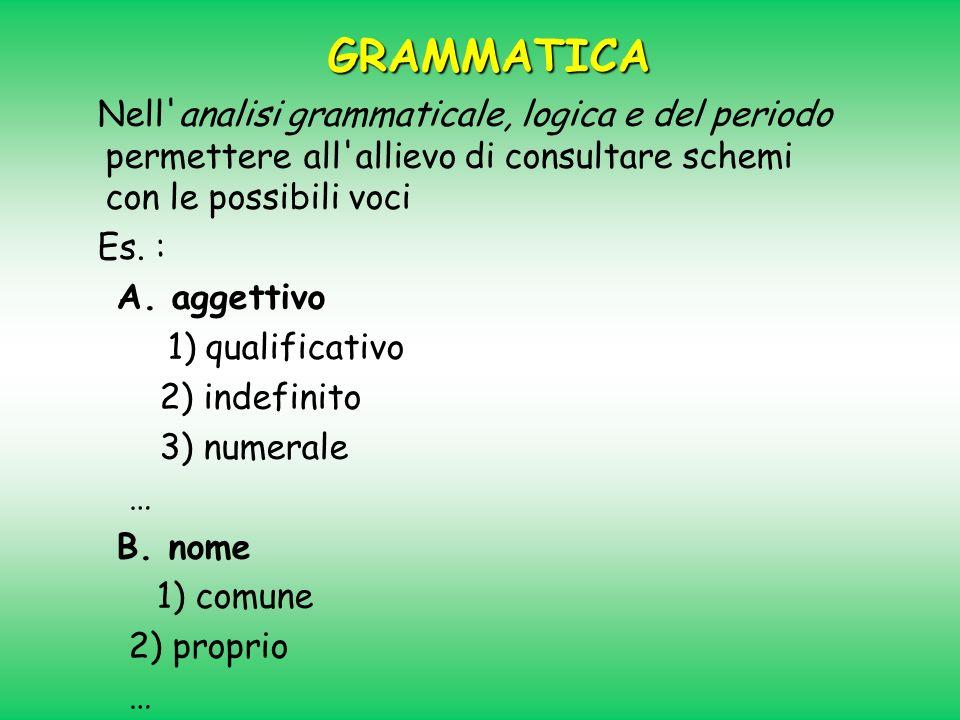 GRAMMATICA Nell analisi grammaticale, logica e del periodo permettere all allievo di consultare schemi con le possibili voci.