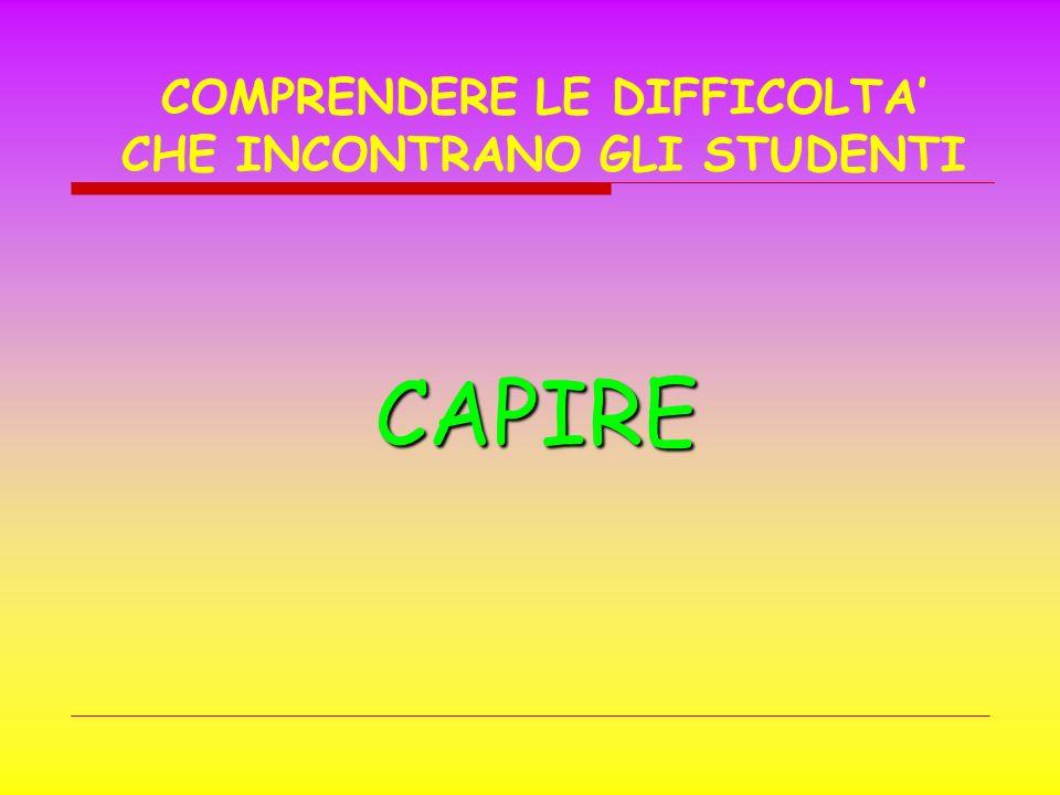 COMPRENDERE LE DIFFICOLTA' CHE INCONTRANO GLI STUDENTI