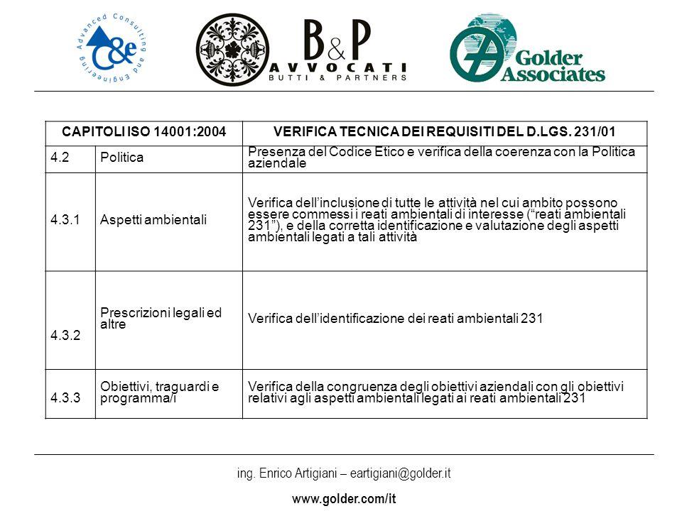 VERIFICA TECNICA DEI REQUISITI DEL D.LGS. 231/01