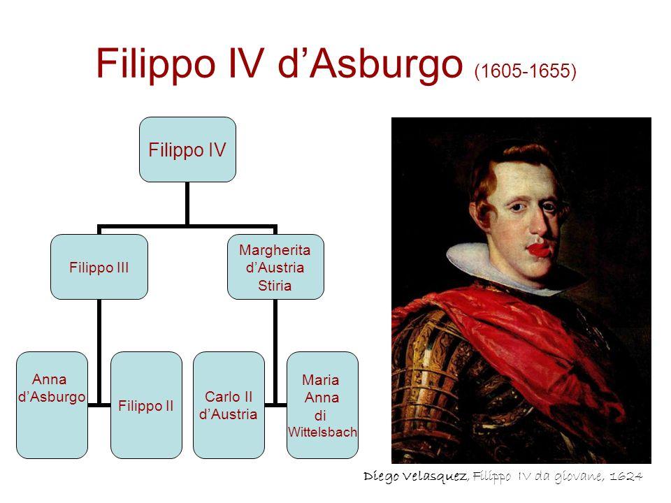 Filippo IV d'Asburgo (1605-1655)