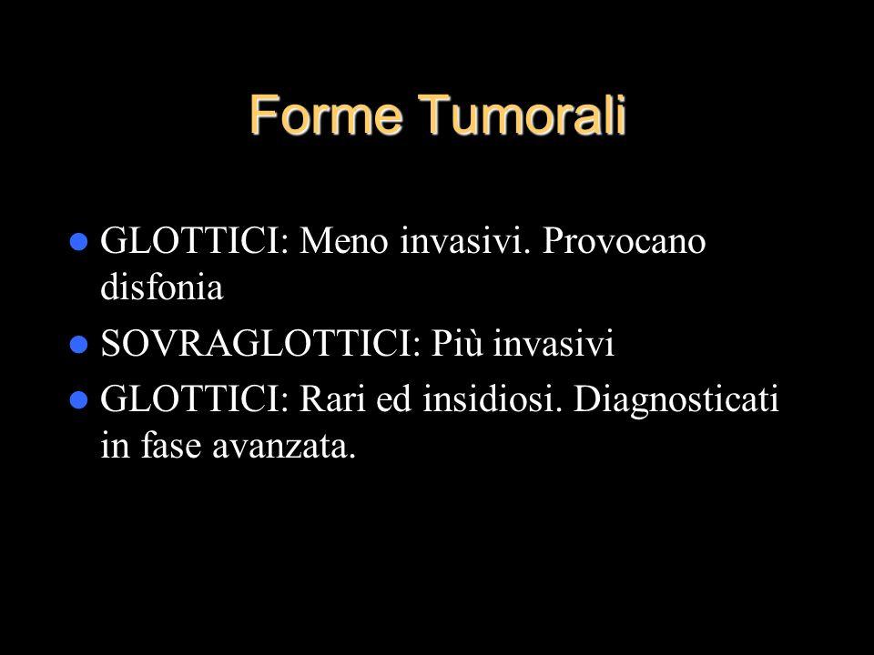 Forme Tumorali GLOTTICI: Meno invasivi. Provocano disfonia