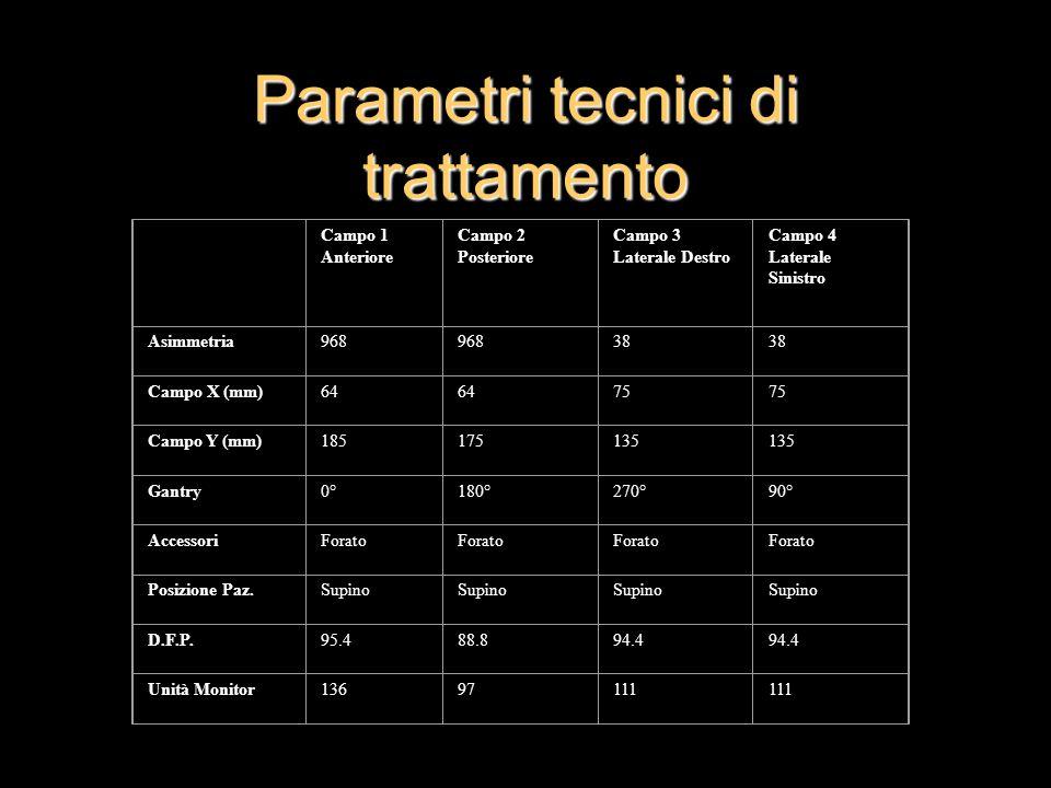 Parametri tecnici di trattamento