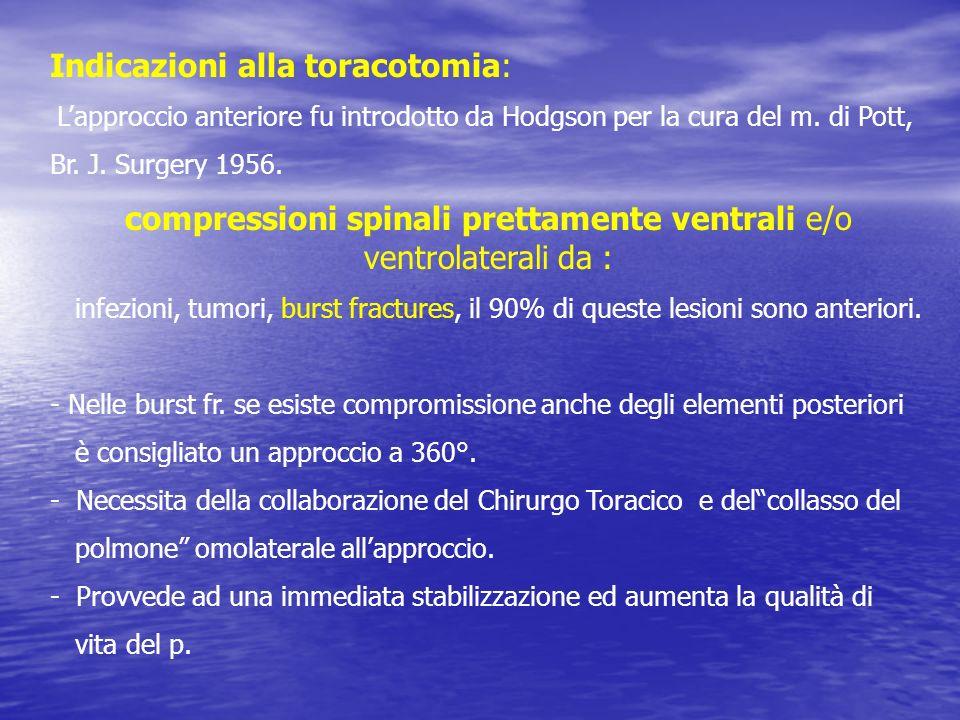 compressioni spinali prettamente ventrali e/o ventrolaterali da :
