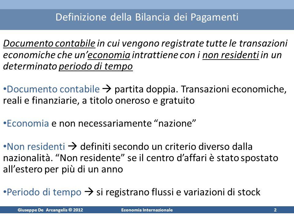 Economia Internazionale