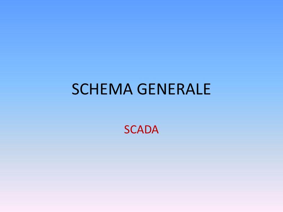 SCHEMA GENERALE SCADA