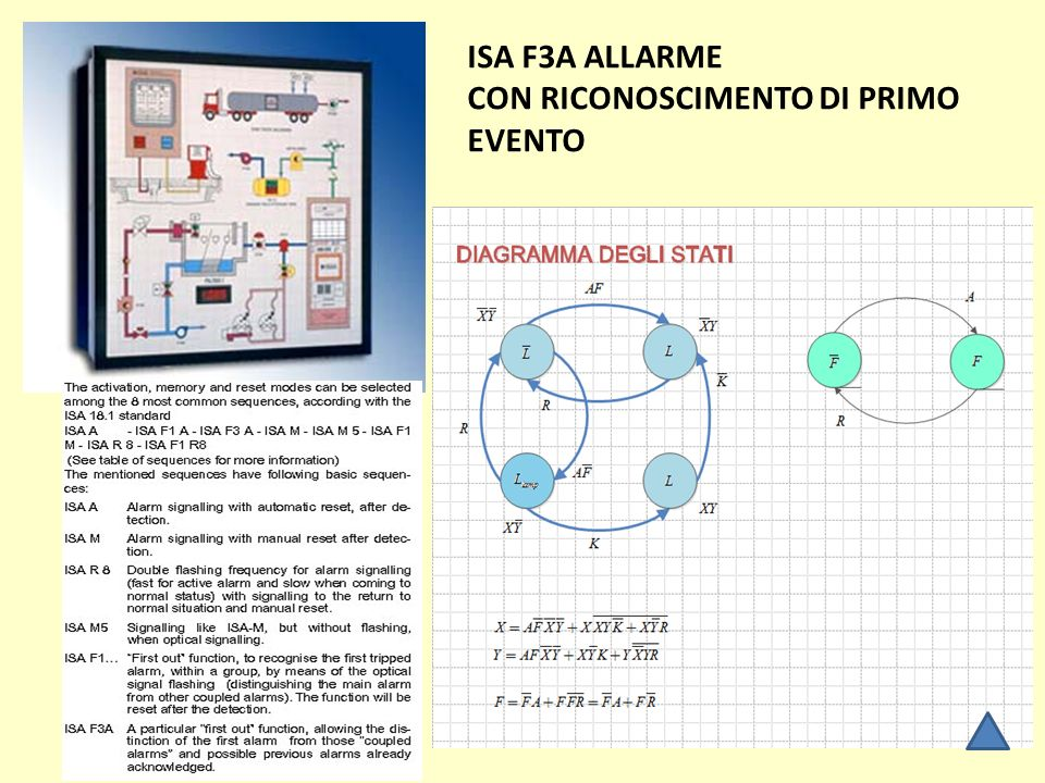 ISA F3A ALLARME CON RICONOSCIMENTO DI PRIMO EVENTO