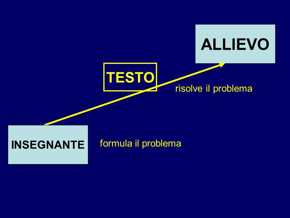 ALLIEVO TESTO risolve il problema INSEGNANTE formula il problema