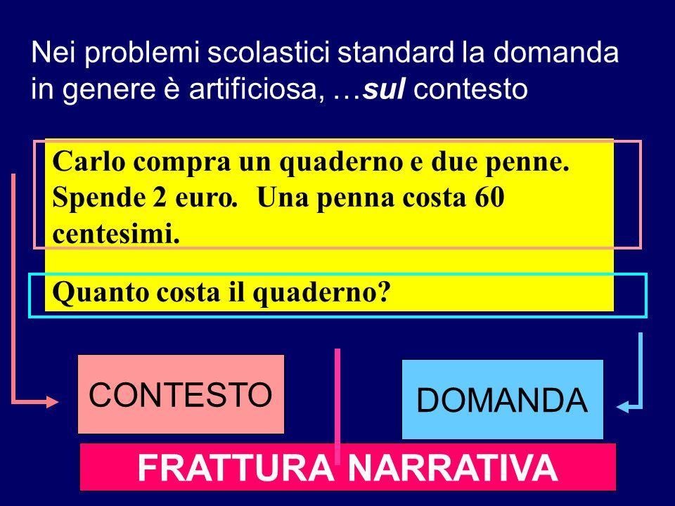 FRATTURA NARRATIVA CONTESTO DOMANDA