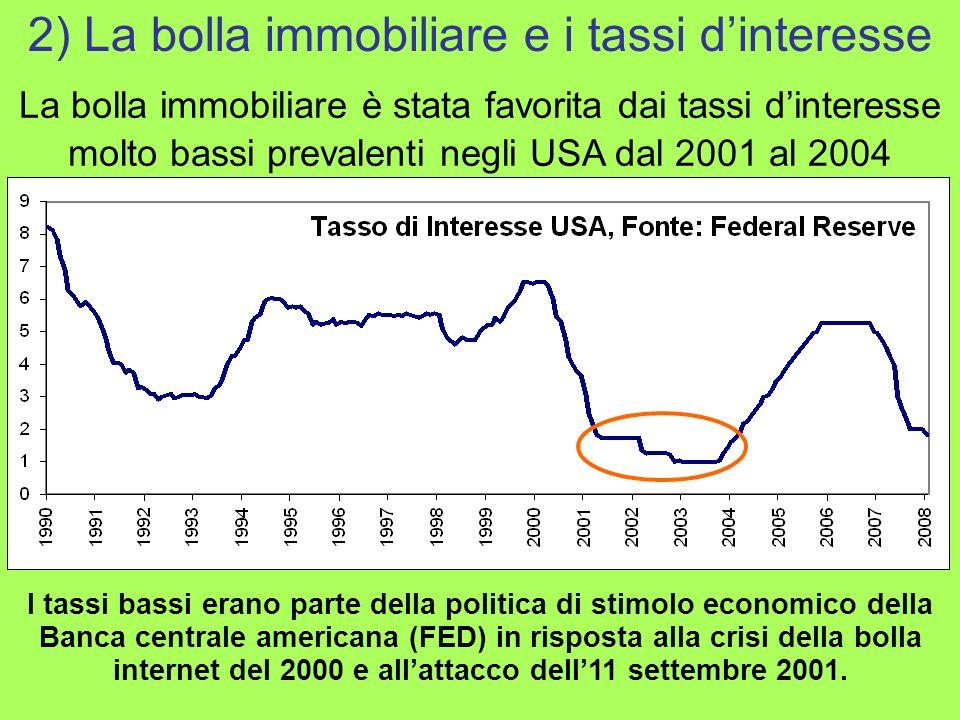2) La bolla immobiliare e i tassi d'interesse