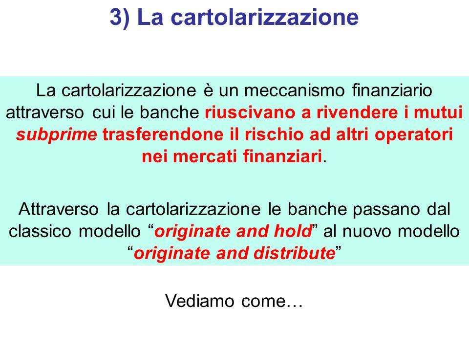 3) La cartolarizzazione