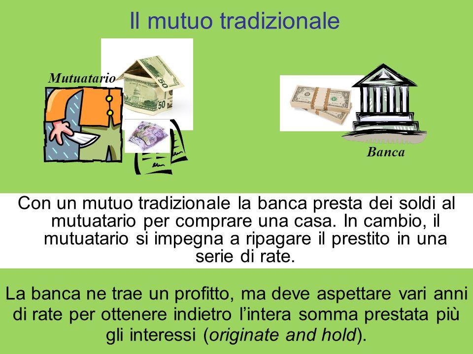 Il mutuo tradizionale Mutuatario. Banca.